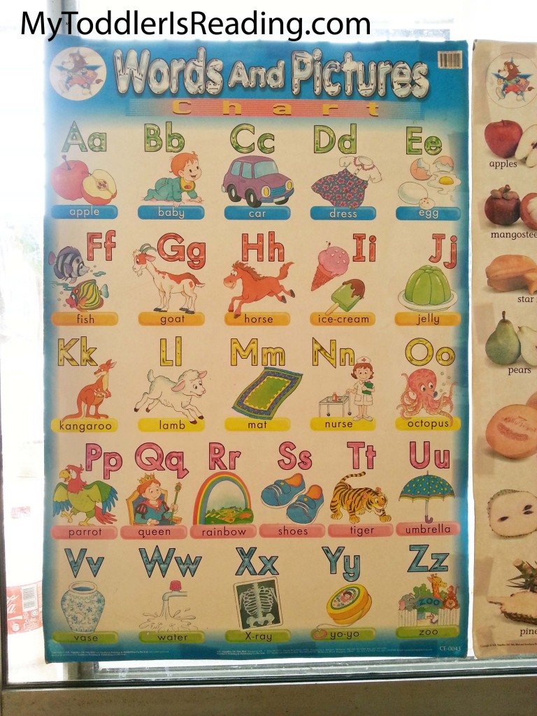 Words and Pictures chart